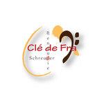 Clé de Fra, Electronic, Wereldmuziek, Jazz band